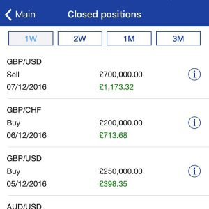 Currency forex online trading questionnaire